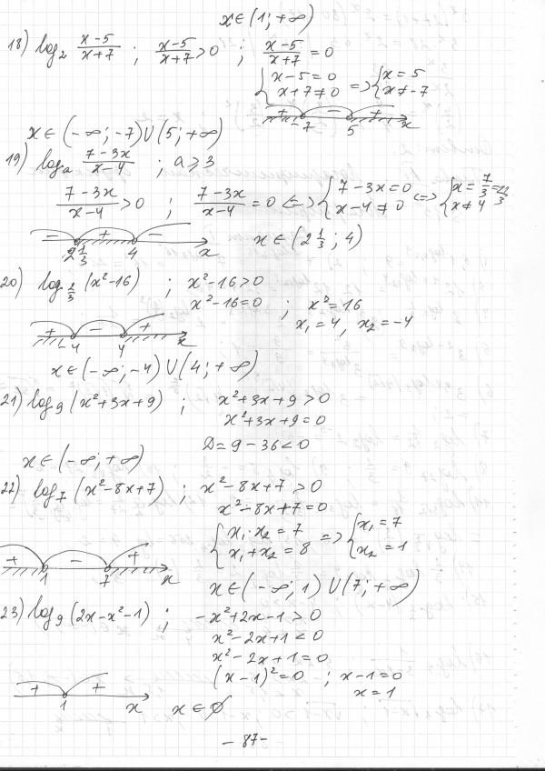 Решебник К Дидактическому Материалу По Алгебре 10 Класс Шабунин