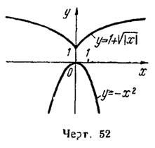 Наибольшее и наименьшее значения функции. Практикум по математическому анализу. Урок 54