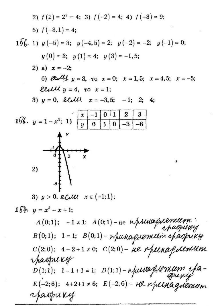 алгебре класса по 7 решебник мерзляк для а.г.