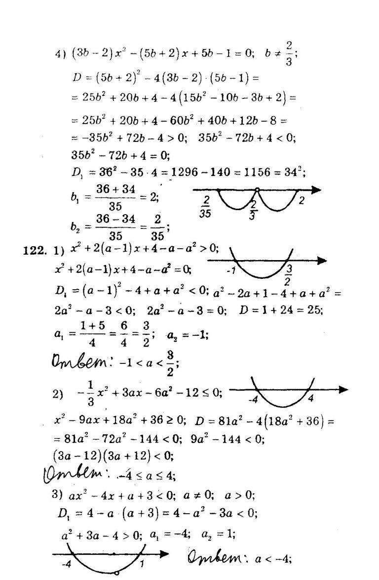 по класса г мерзляк для 9 решебник алгебре